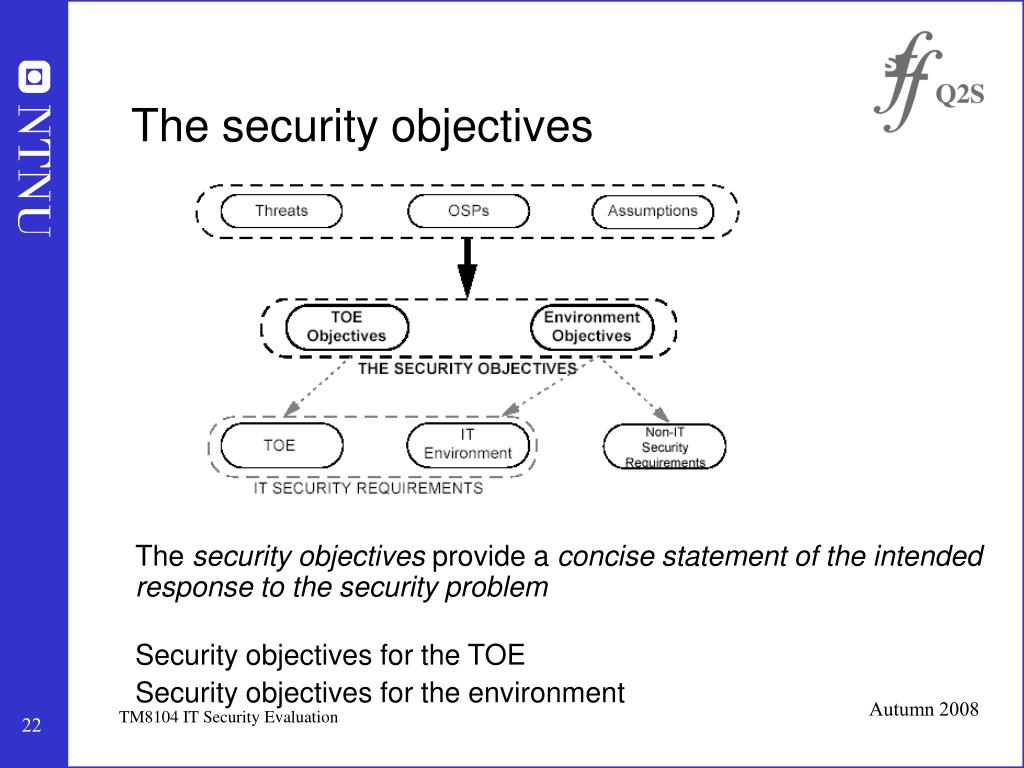 The security objectives