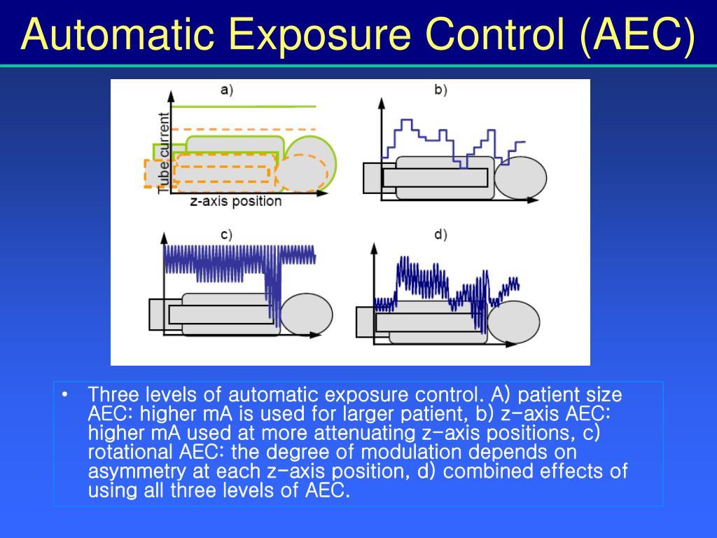 Automatic Exposure Control (AEC)