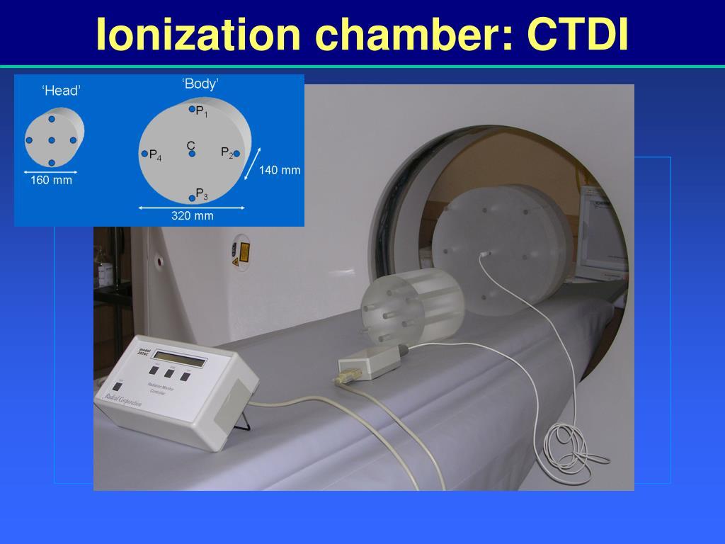 Ionization chamber: CTDI