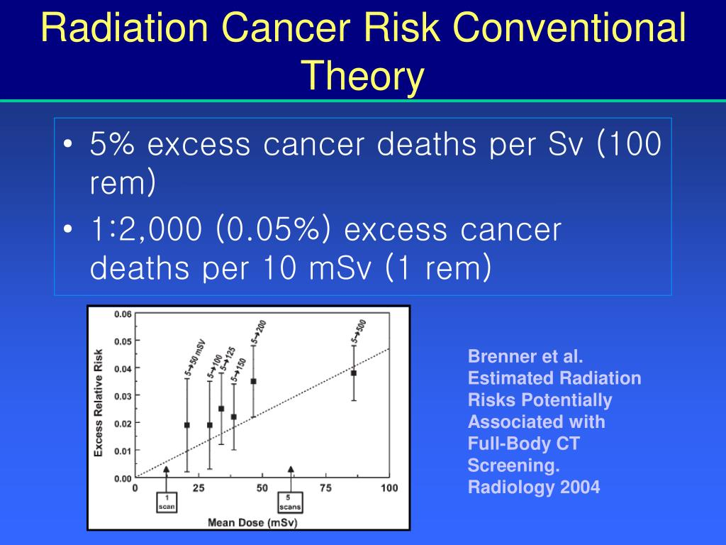 Radiation Cancer Risk Conventional Theory