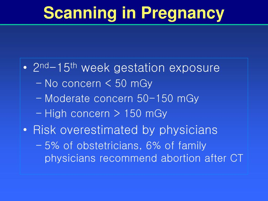 Scanning in Pregnancy