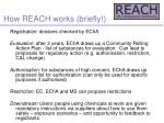 how reach works briefly