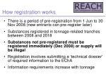 how registration works