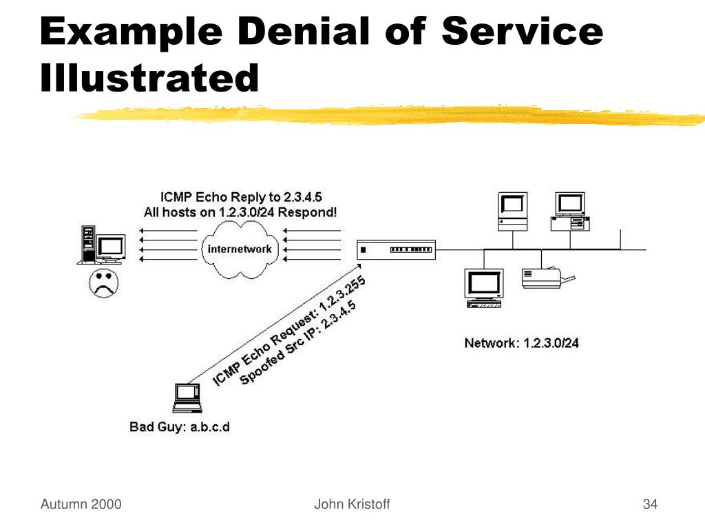 Example Denial of Service Illustrated