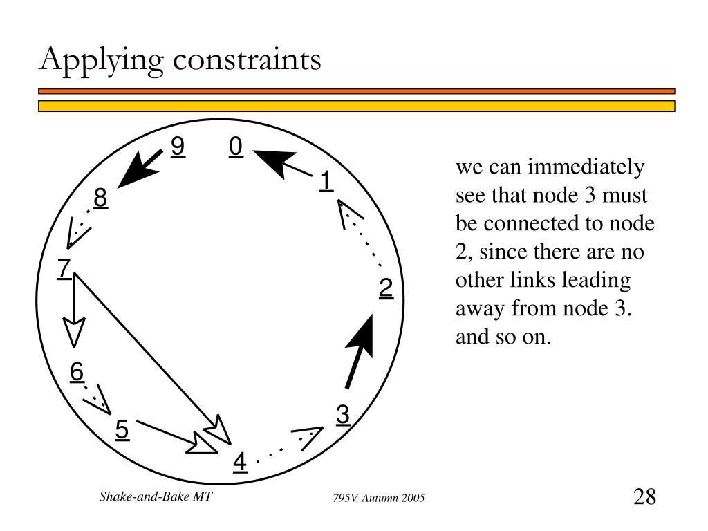 Applying constraints