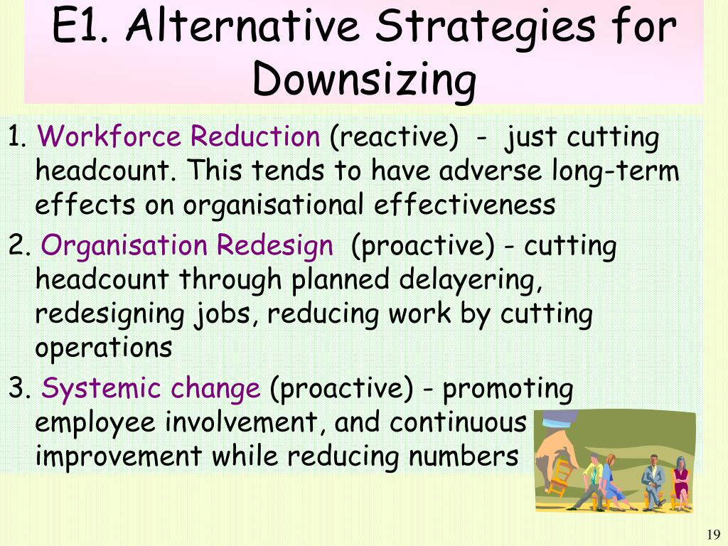 downsizing strategies Read chapter 11 organizational-level productivity initiatives: the case of downsizing: by one analysis, a 12 percent annual increase in data processing.