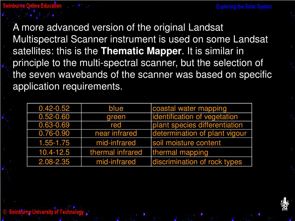 A more advanced version of the original Landsat Multispectral Scanner instrument is used on some Landsat satellites: this is the