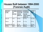 houses built between 1994 2000 forensic audit