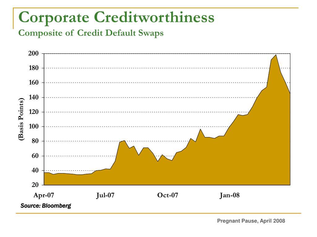 Corporate Creditworthiness