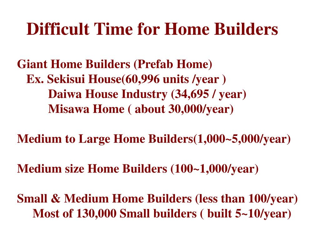 Difficult Time for Home Builders
