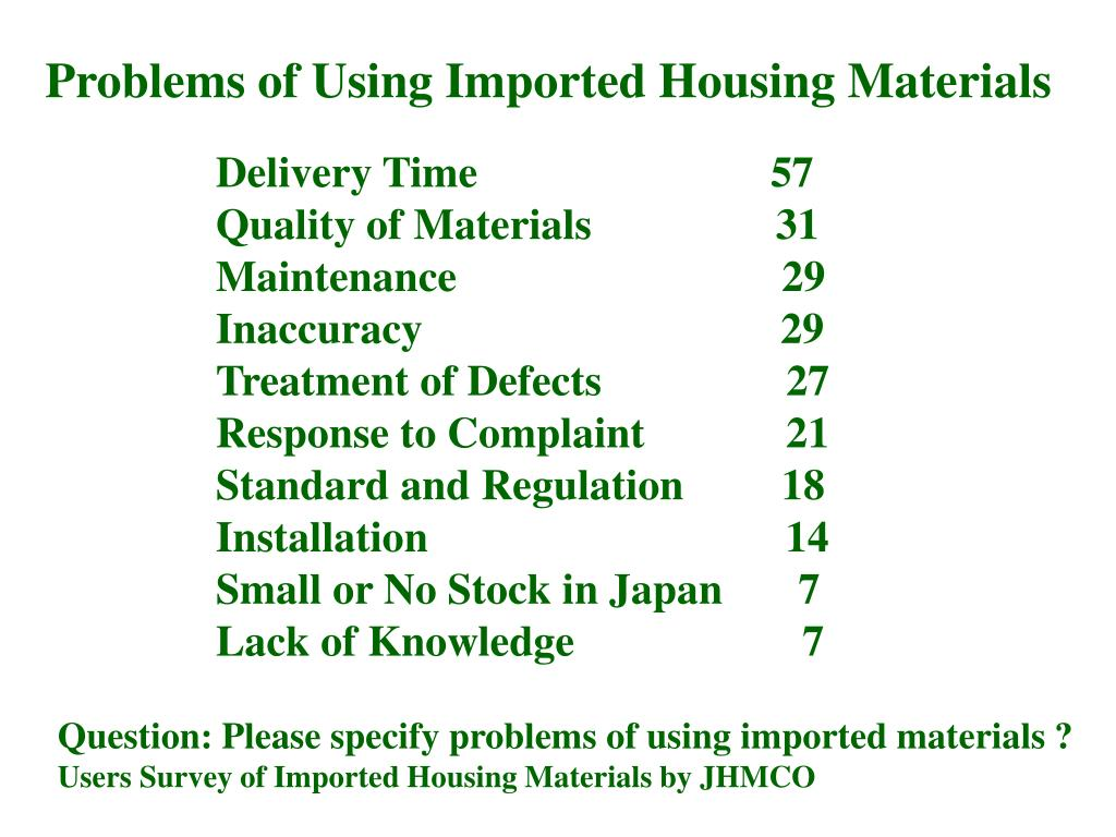 Problems of Using Imported Housing Materials