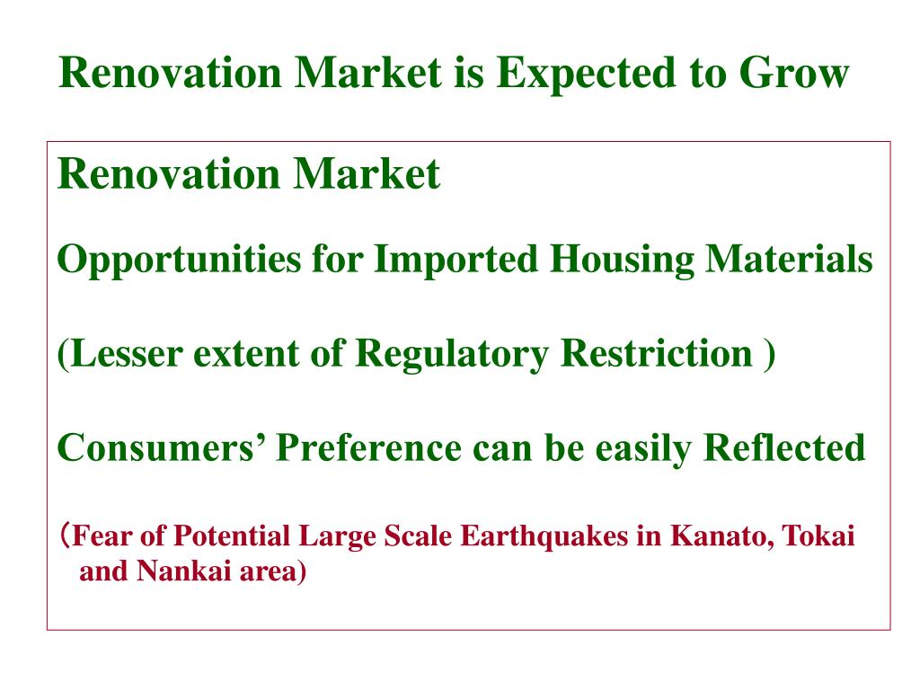 Renovation Market is Expected to Grow
