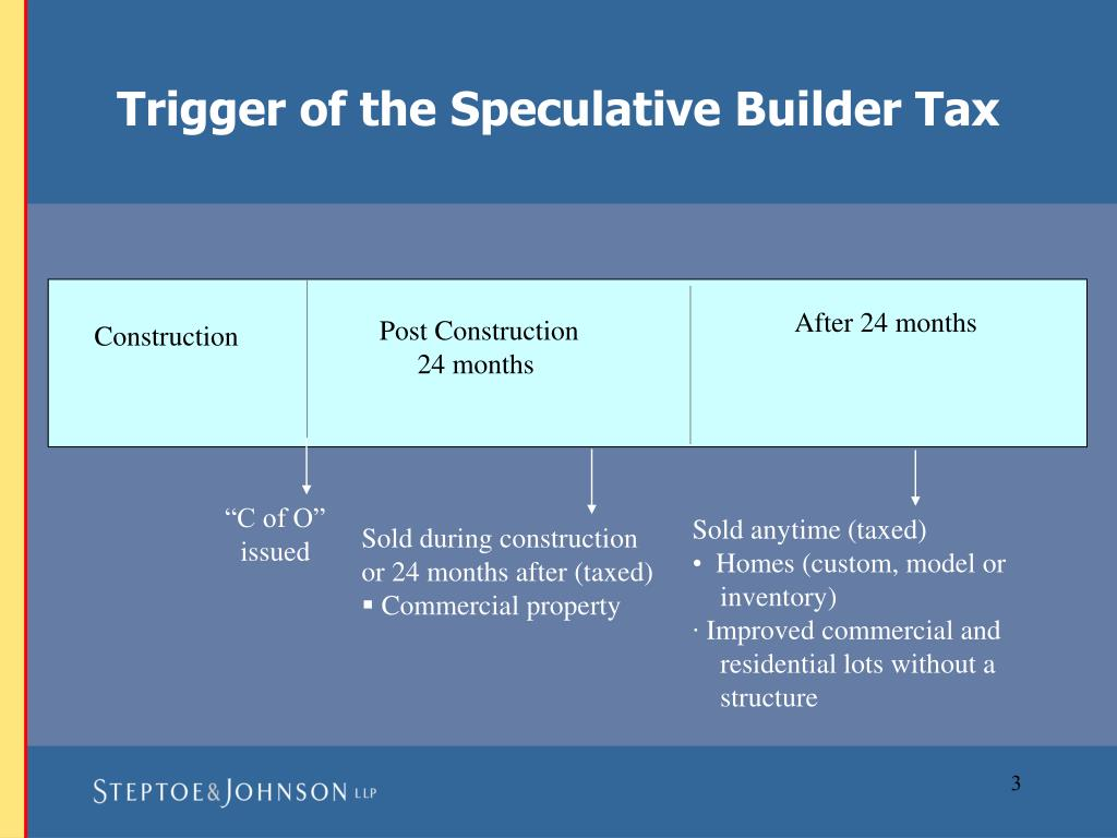 Trigger of the Speculative Builder Tax