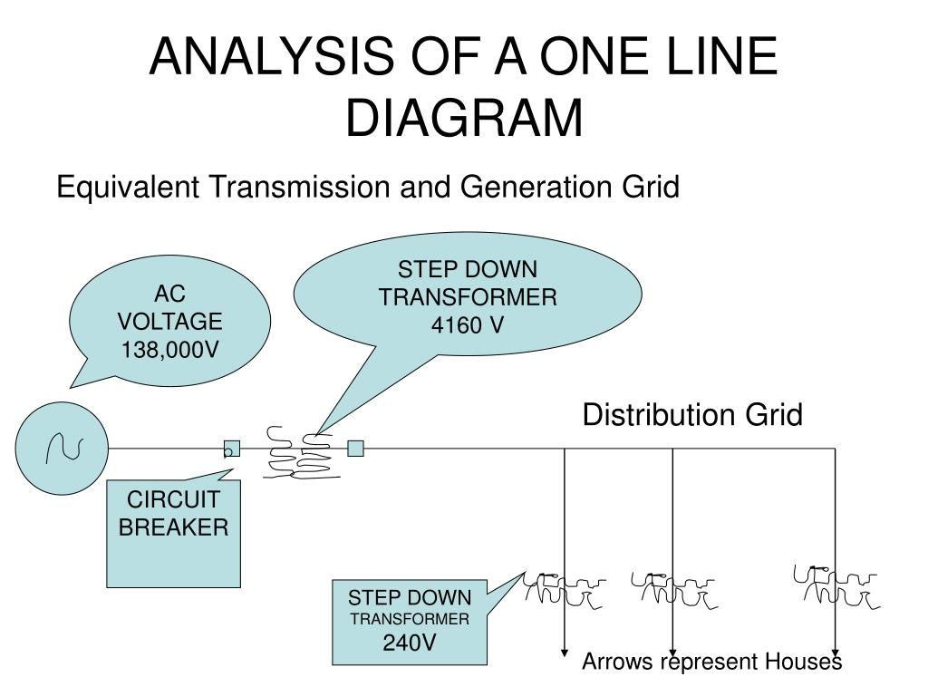 ANALYSIS OF A ONE LINE DIAGRAM