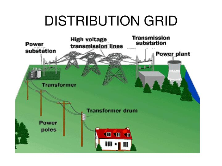 Distribution grid