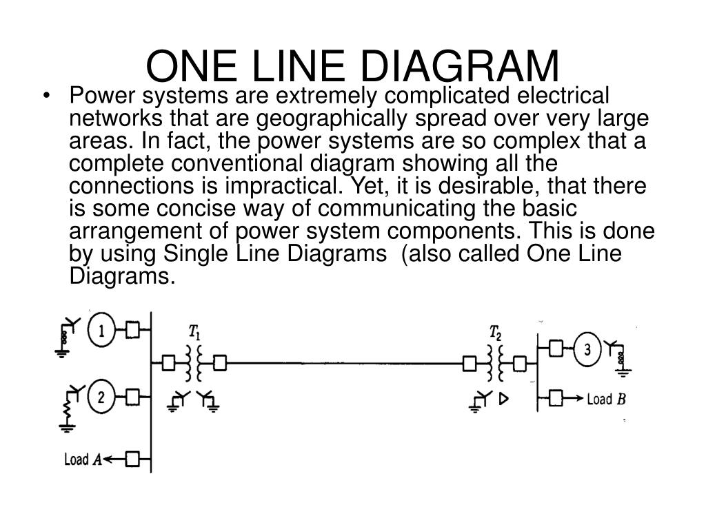 ONE LINE DIAGRAM