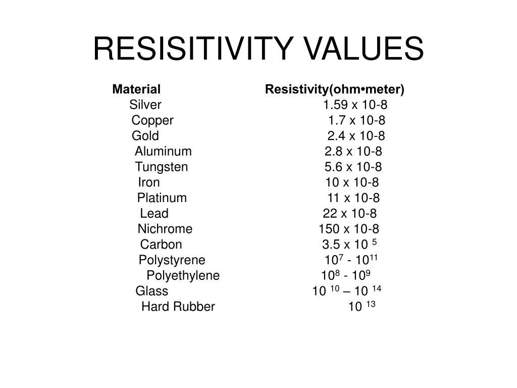 RESISITIVITY VALUES