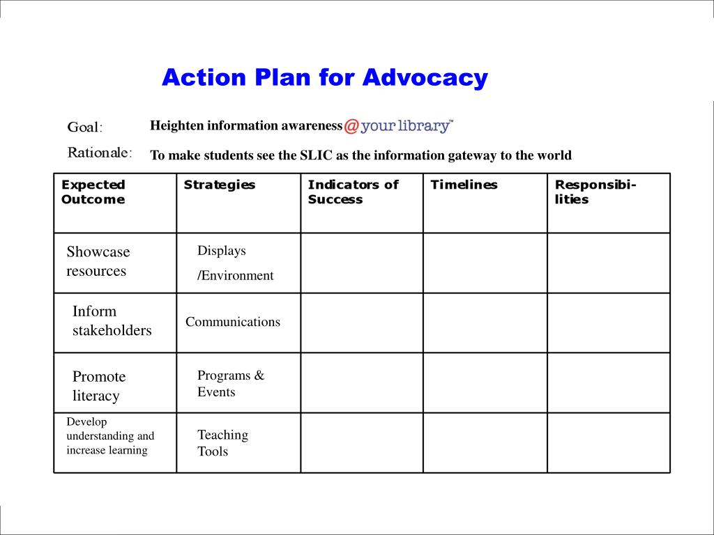Action Plan for Advocacy