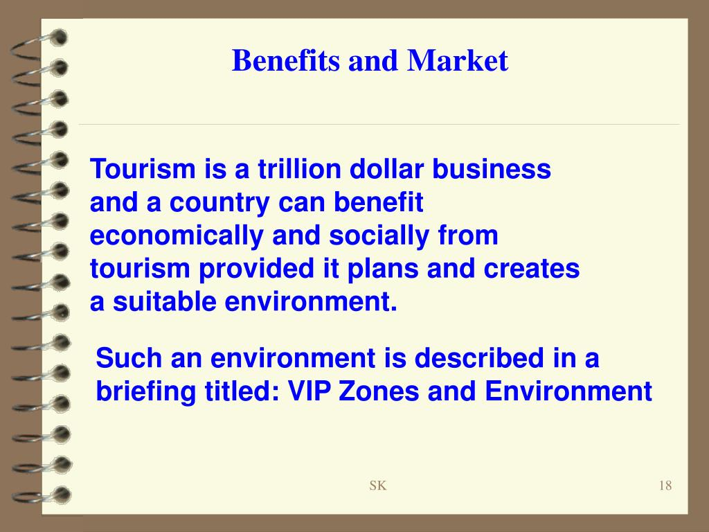 Benefits and Market
