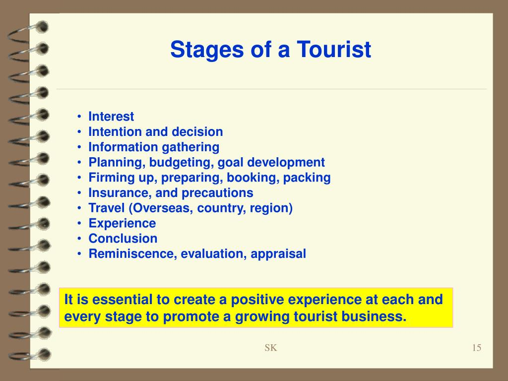 Stages of a Tourist