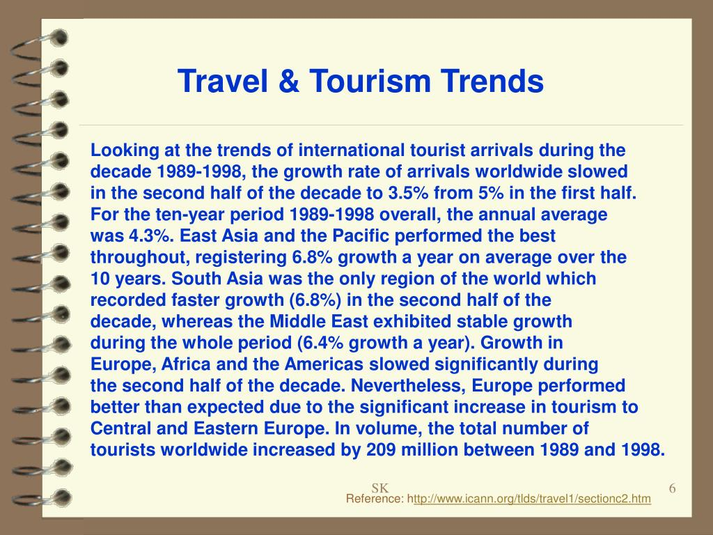 Travel & Tourism Trends