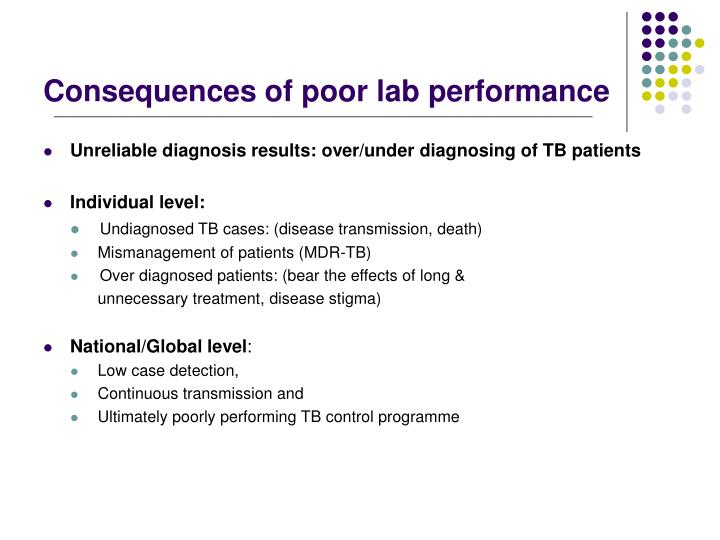 Consequences of poor lab performance