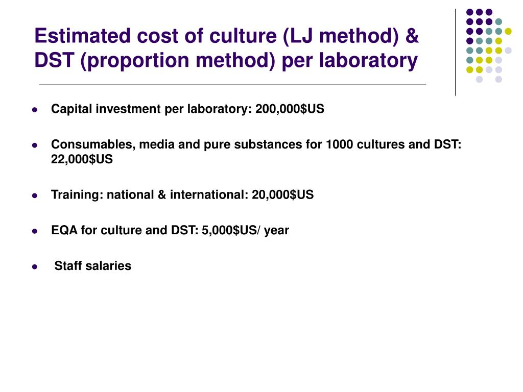 Estimated cost of culture (LJ method) & DST (proportion method) per laboratory