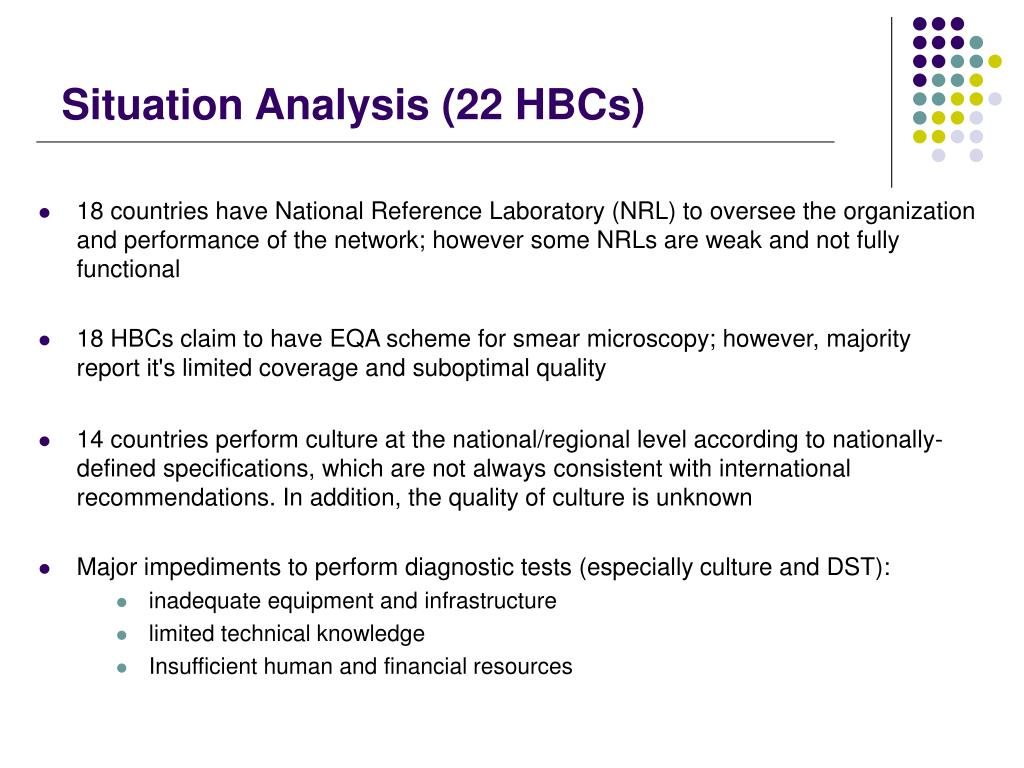 Situation Analysis (22 HBCs)