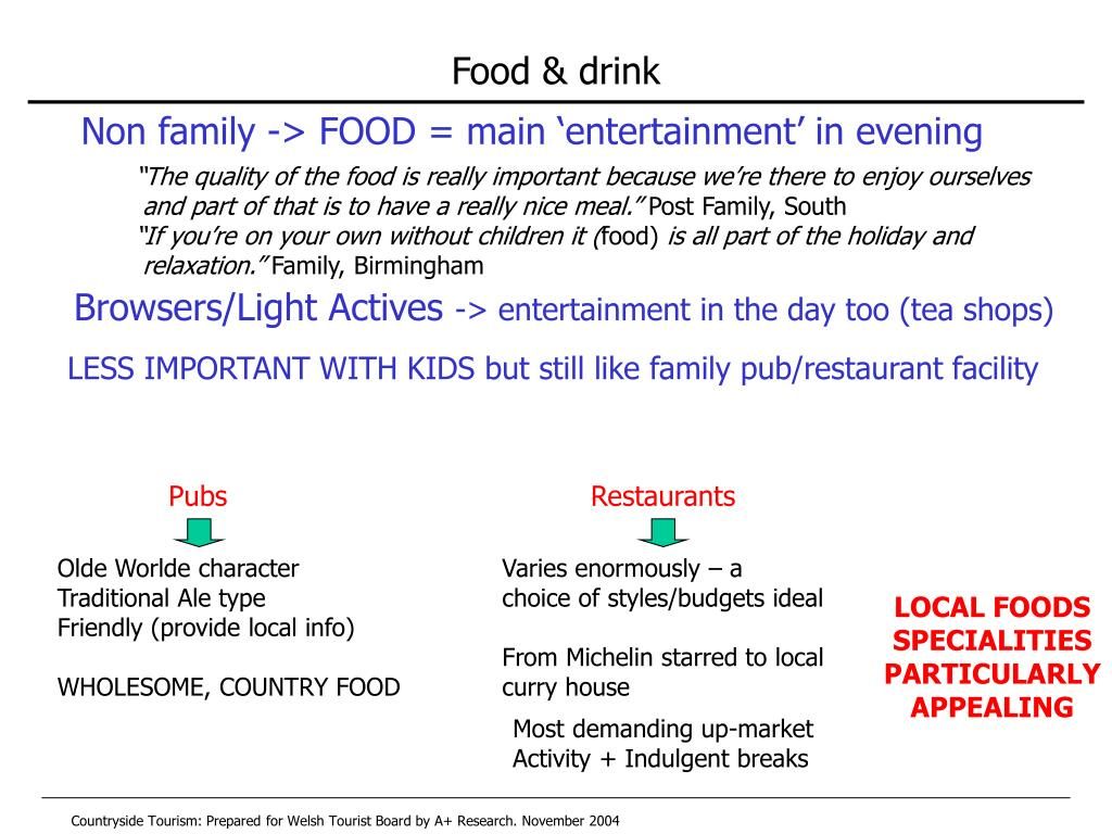 Non family -> FOOD = main 'entertainment' in evening