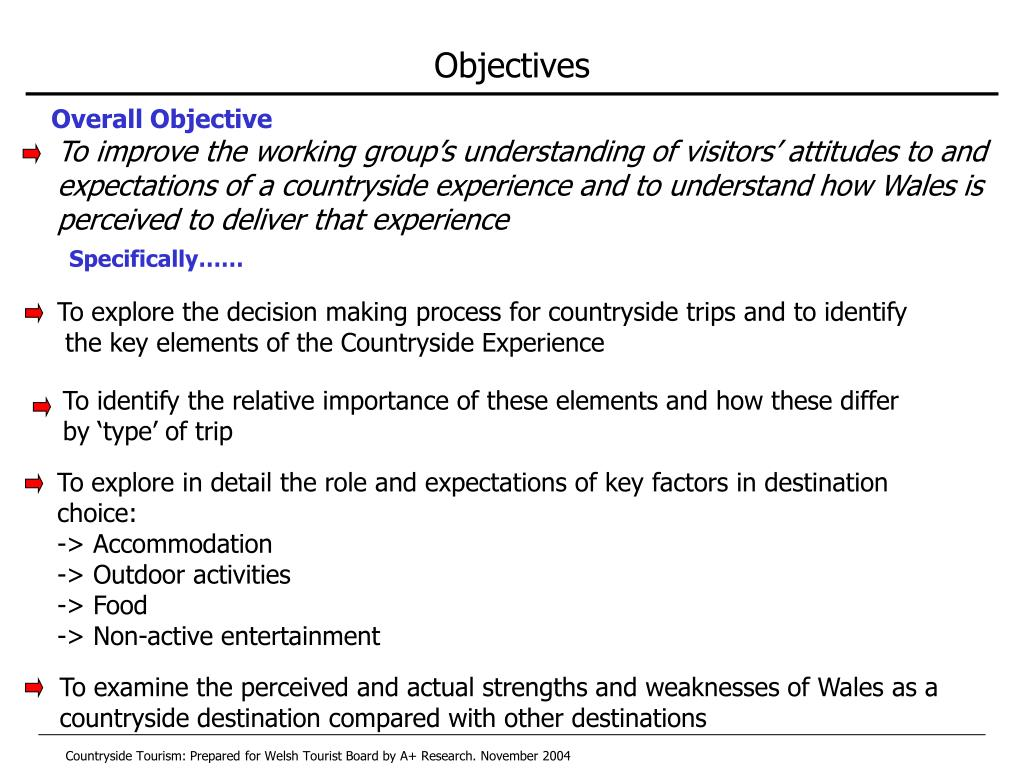 To improve the working group's understanding of visitors' attitudes to and