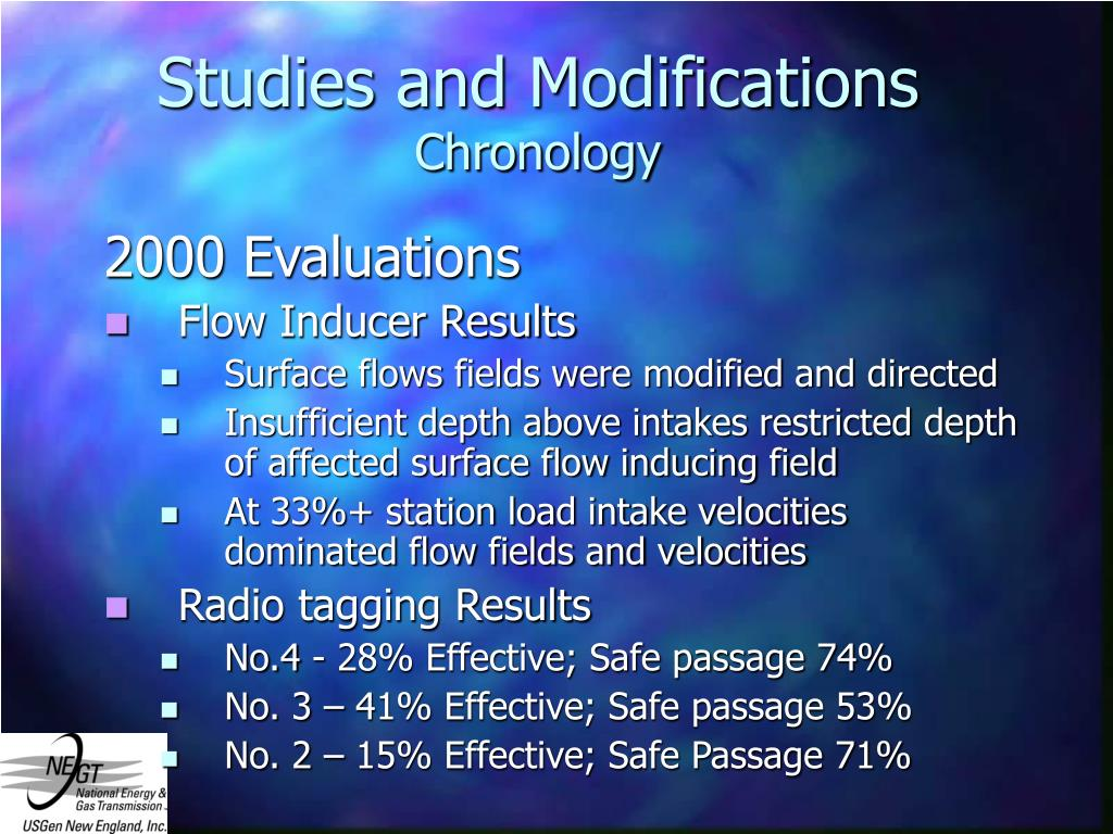 Studies and Modifications