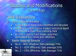 studies and modifications chronology17