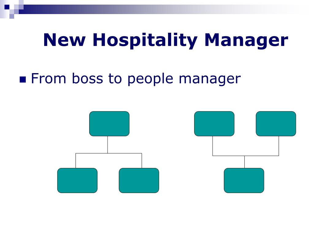 New Hospitality Manager