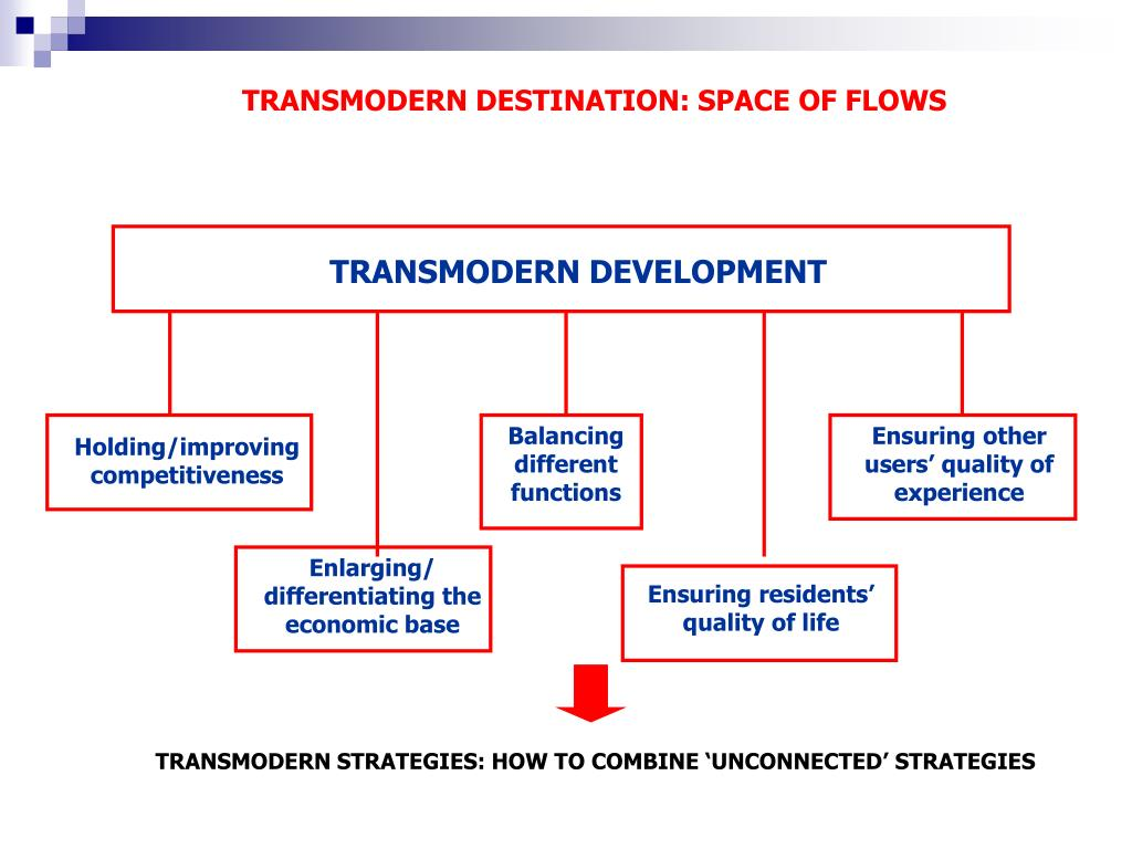 TRANSMODERN DEVELOPMENT
