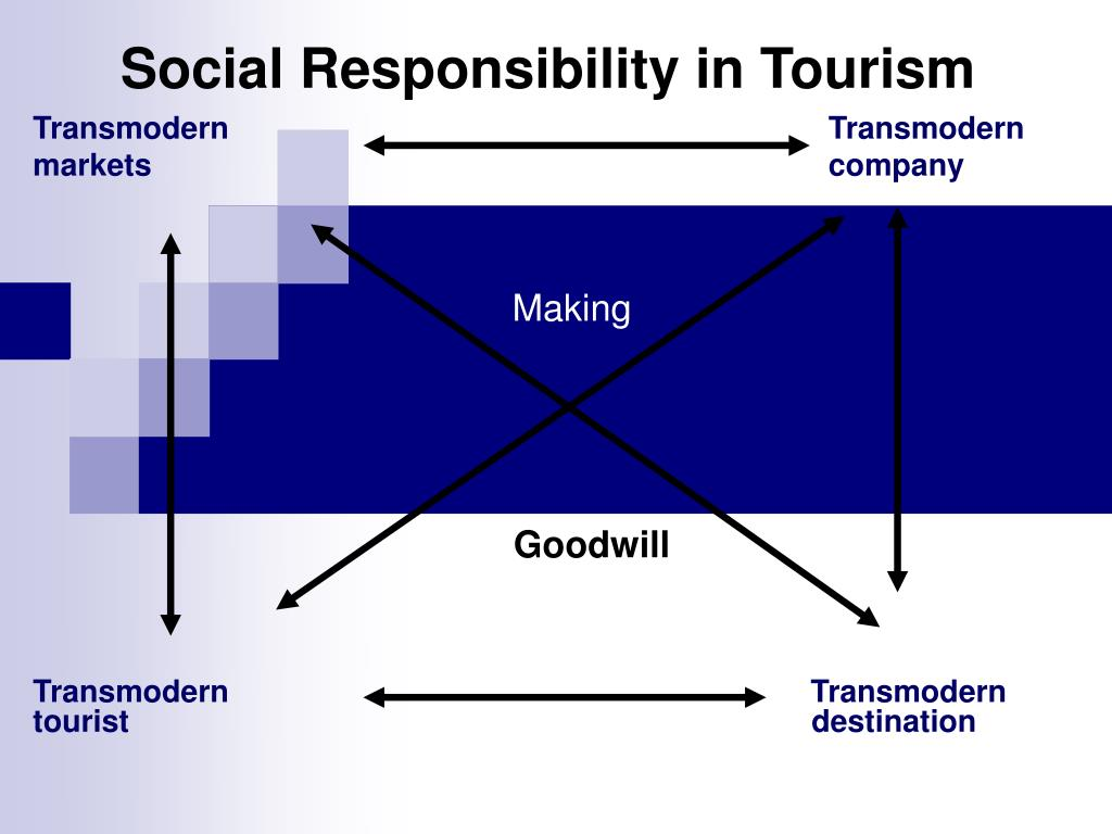Social Responsibility in Tourism