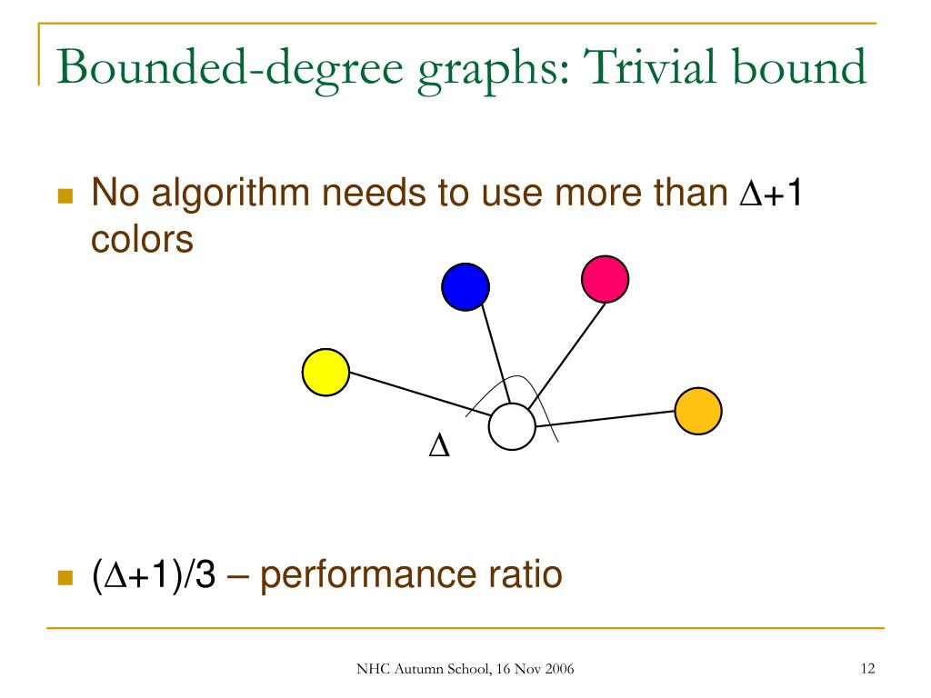 Bounded-degree graphs: Trivial bound