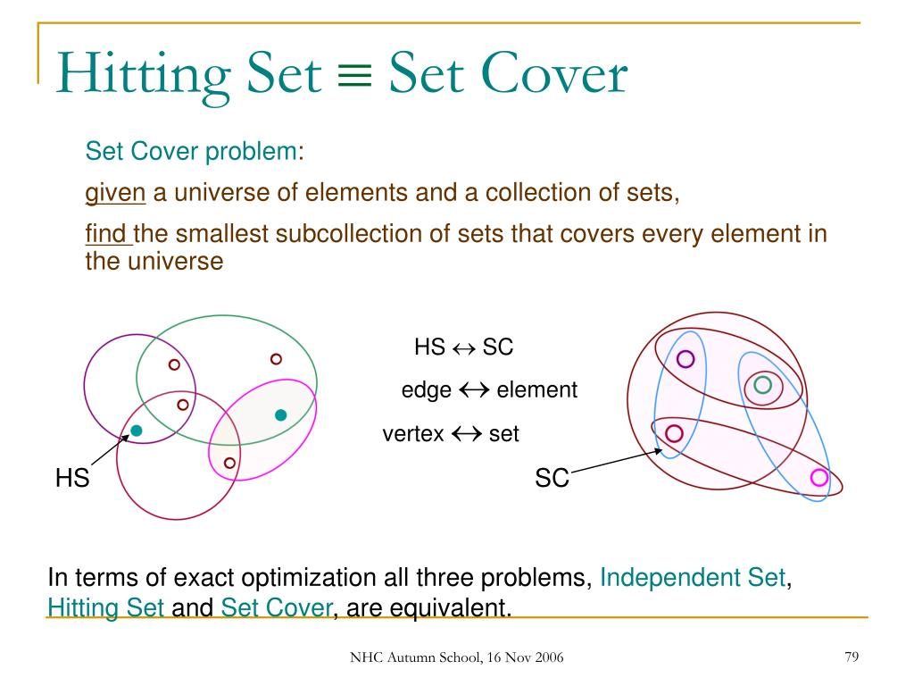 Set Cover problem