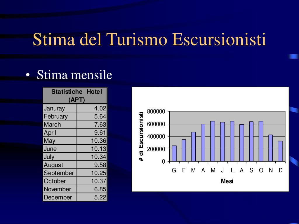 Stima del Turismo Escursionisti