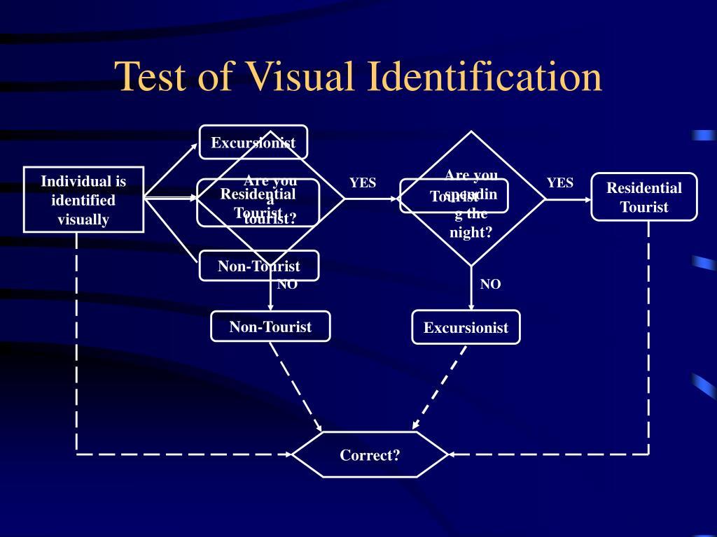 Test of Visual Identification