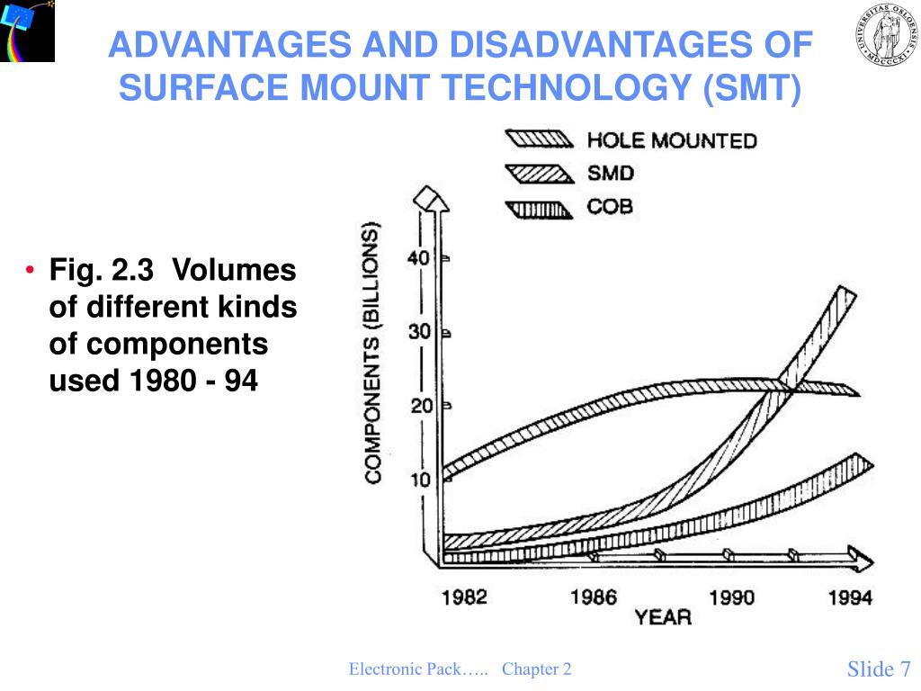 ADVANTAGES AND DISADVANTAGES OF SURFACE MOUNT TECHNOLOGY (SMT)