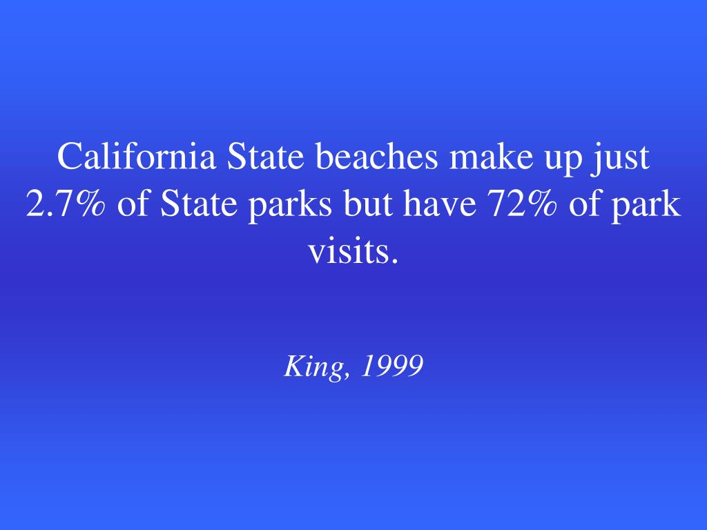 California State beaches make up just 2.7% of State parks but have 72% of park visits.
