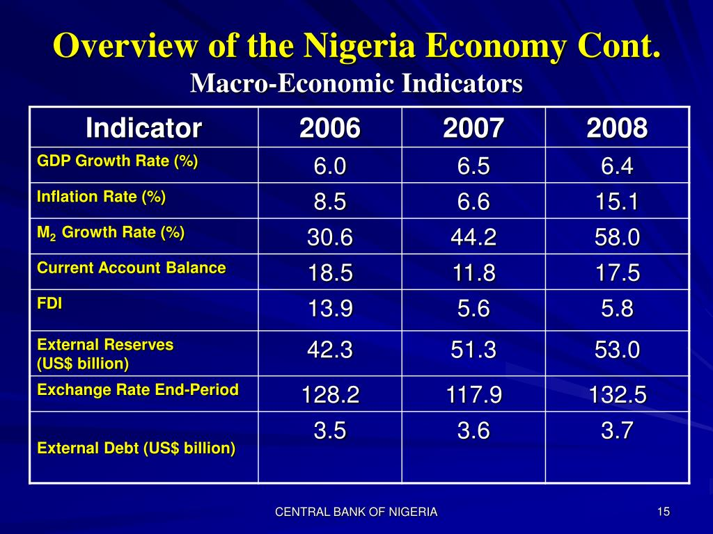 Overview of the Nigeria Economy Cont.