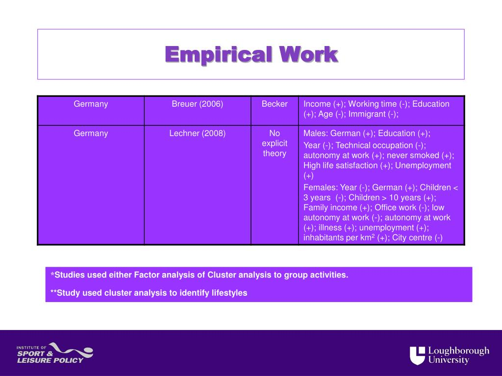 Empirical Work
