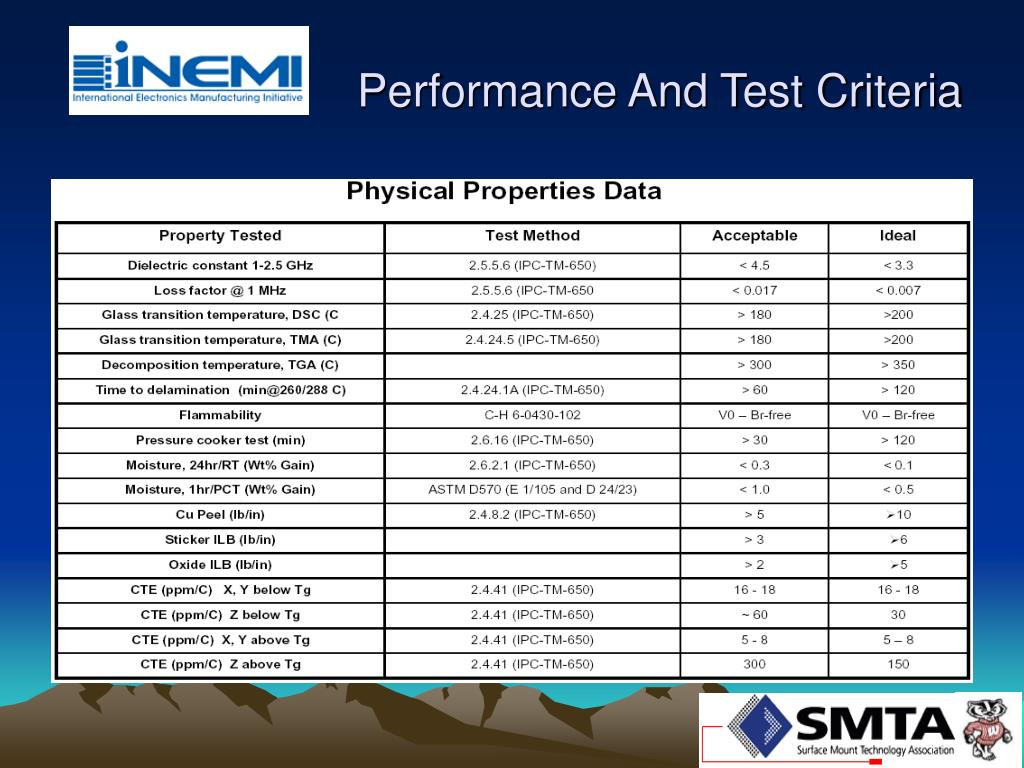 Performance And Test Criteria