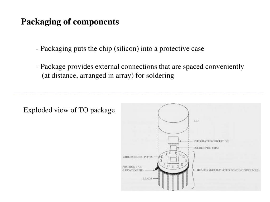 Packaging of components