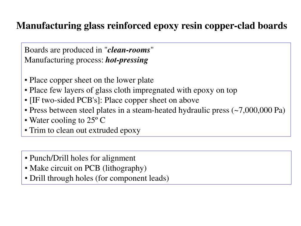 Manufacturing glass reinforced epoxy resin copper-clad boards