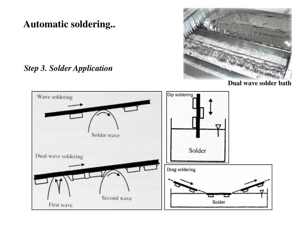 Automatic soldering..