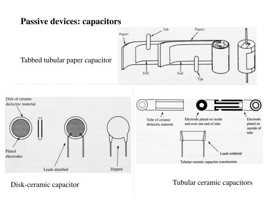 Passive devices: capacitors