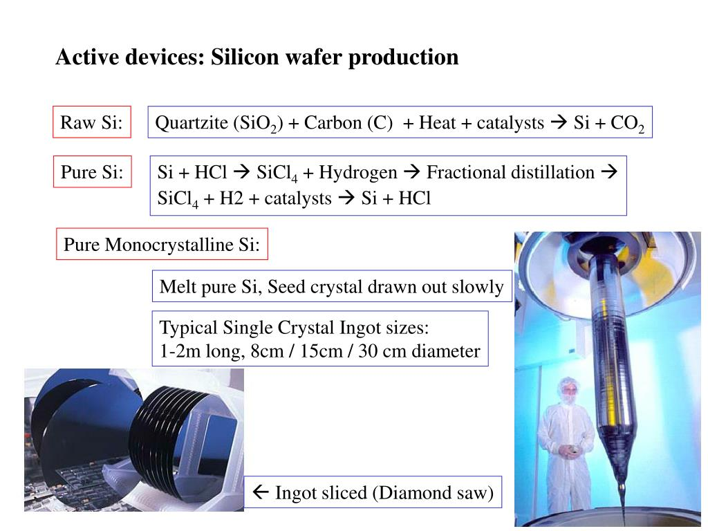 Active devices: Silicon wafer production