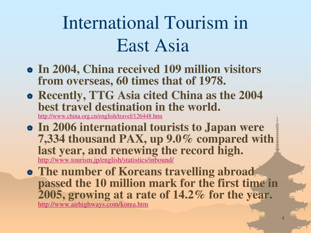 International Tourism in